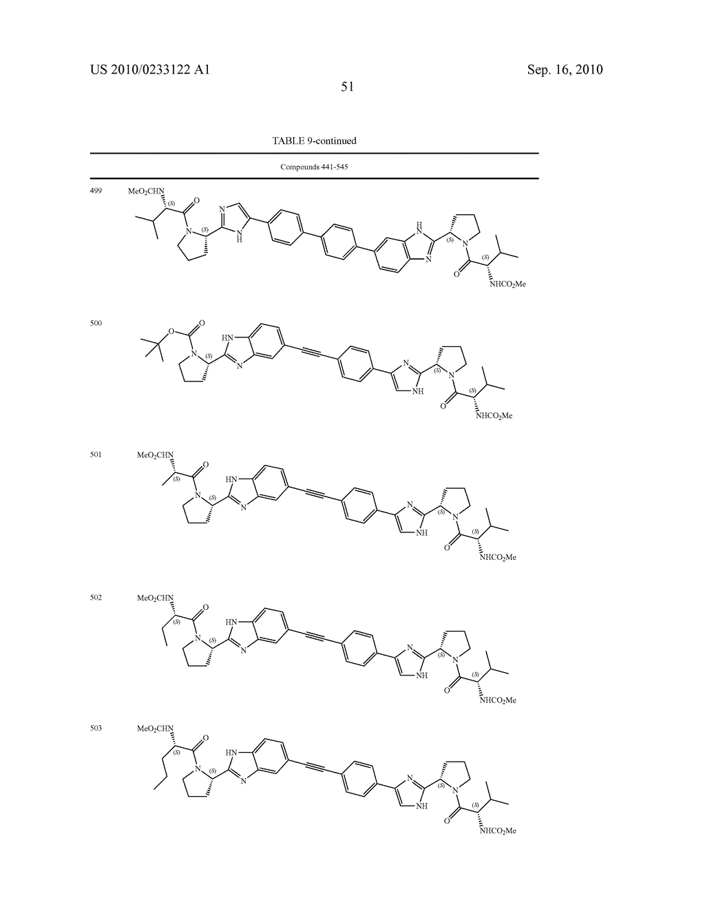 NOVEL BENZIMIDAZOLE DERIVATIVES - diagram, schematic, and image 52