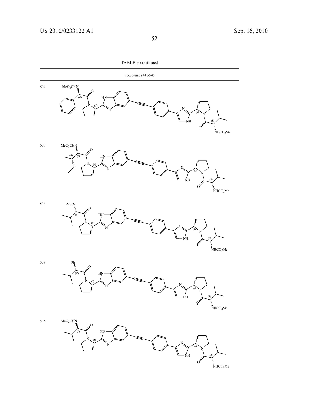 NOVEL BENZIMIDAZOLE DERIVATIVES - diagram, schematic, and image 53