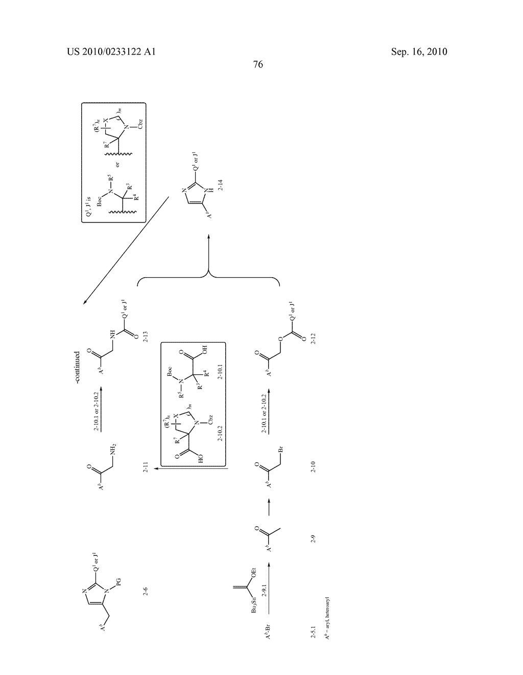 NOVEL BENZIMIDAZOLE DERIVATIVES - diagram, schematic, and image 77