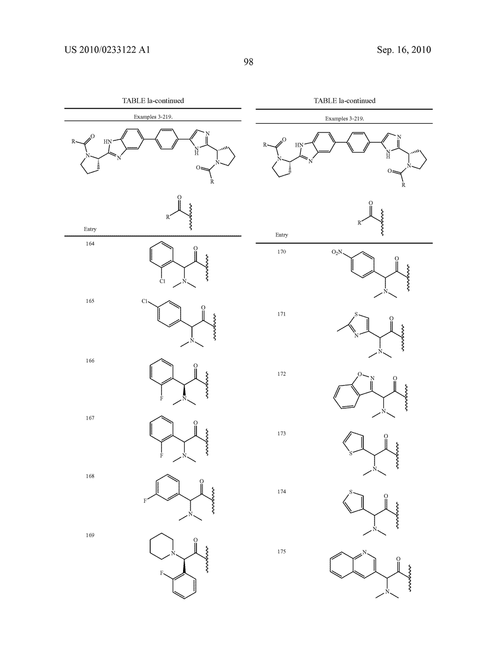 NOVEL BENZIMIDAZOLE DERIVATIVES - diagram, schematic, and image 99