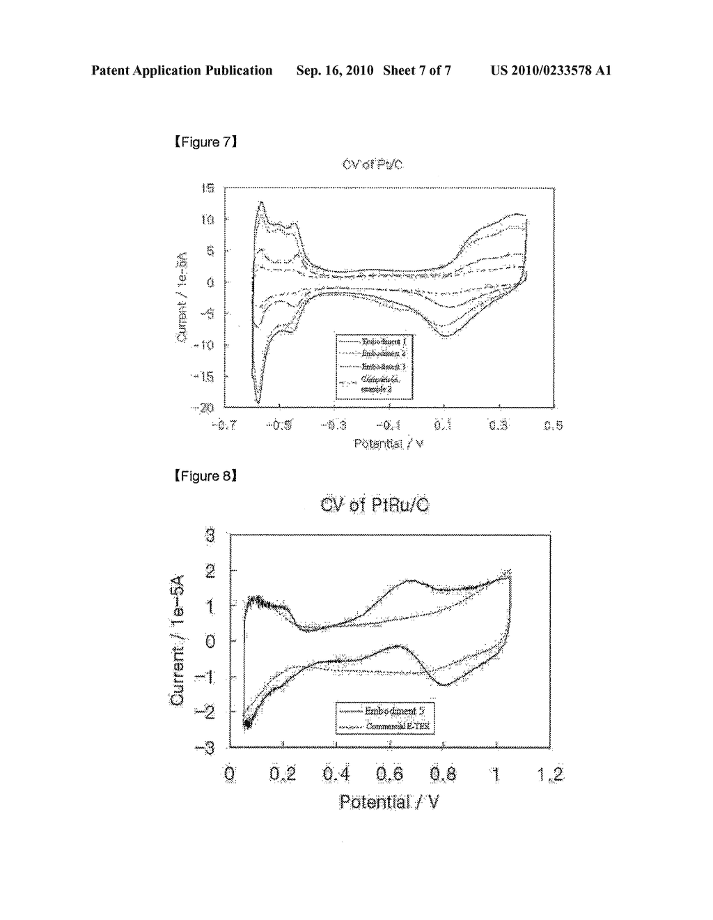Process for the Electrochemical Catalysts of Fuel Cells Based on Polymer Electrolytes - diagram, schematic, and image 08