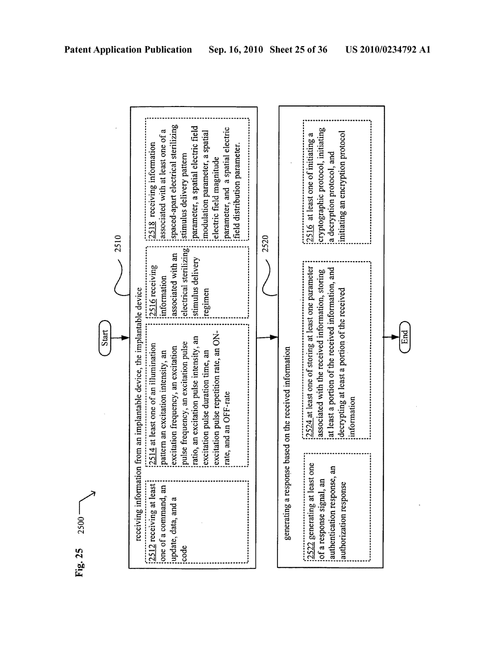 Systems, devices, and methods including infection-fighting and monitoring shunts - diagram, schematic, and image 26