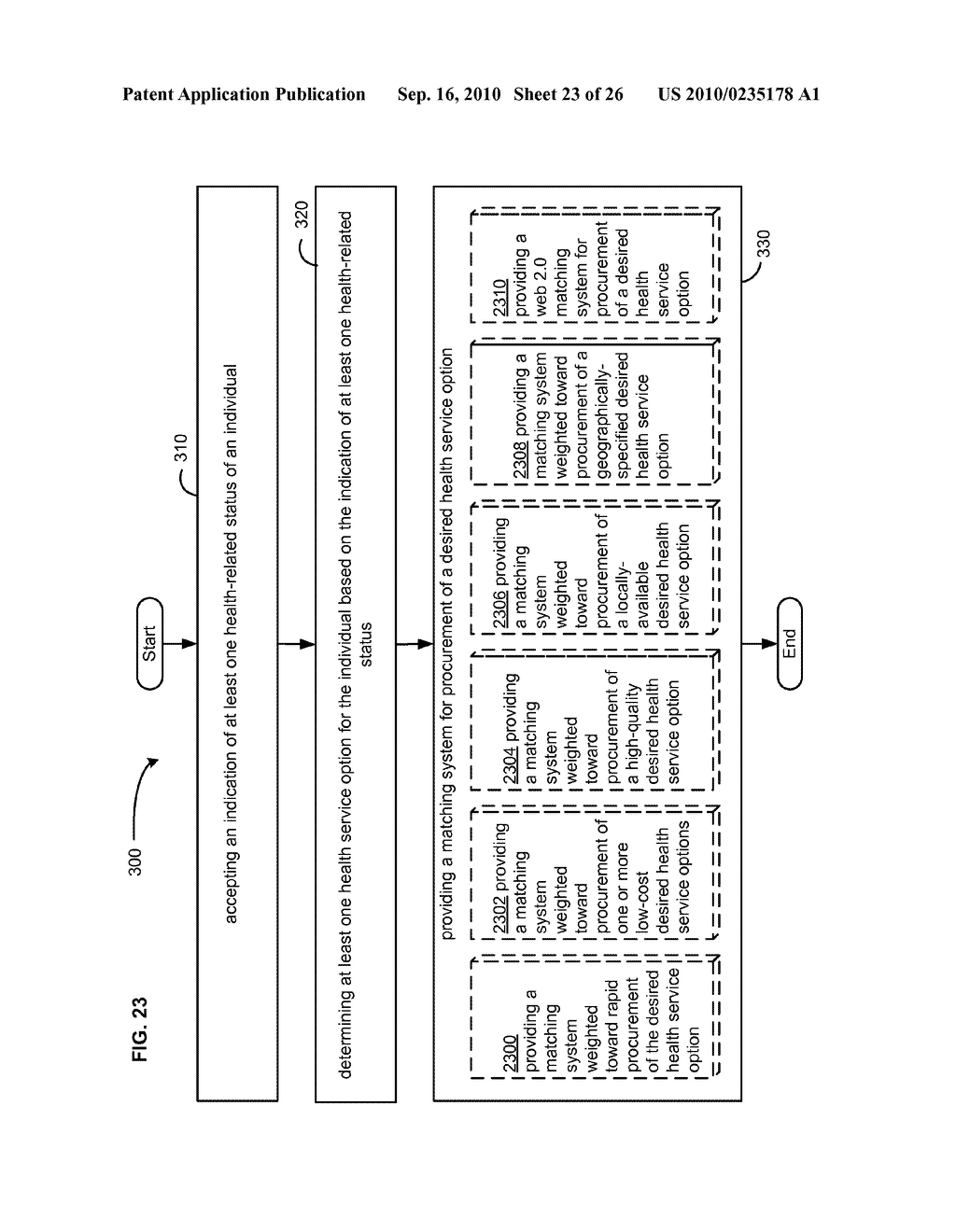 Computational systems and methods for health services planning and matching - diagram, schematic, and image 24