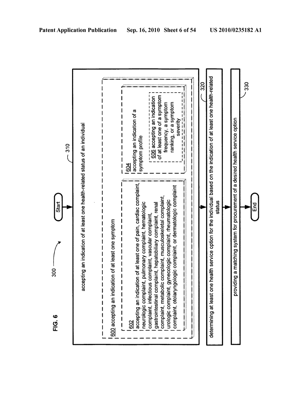 Computational systems and methods for health services planning and matching - diagram, schematic, and image 07