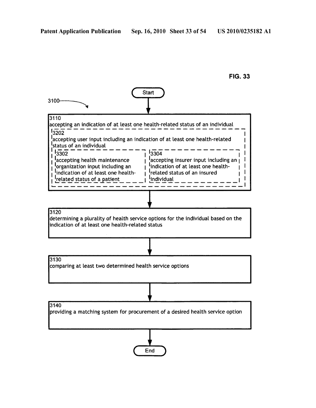 Computational systems and methods for health services planning and matching - diagram, schematic, and image 34