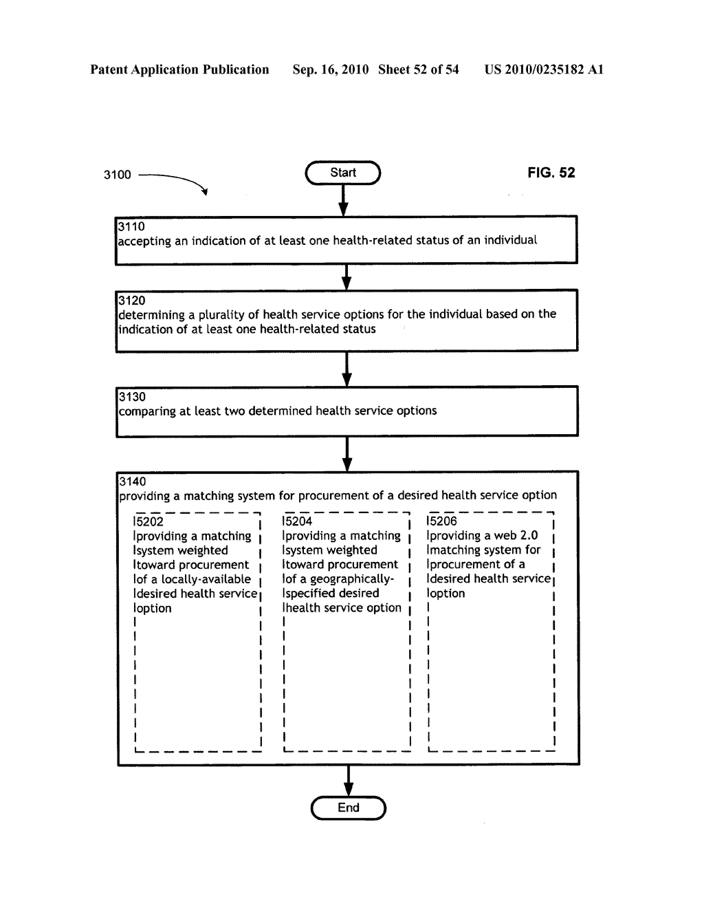 Computational systems and methods for health services planning and matching - diagram, schematic, and image 53