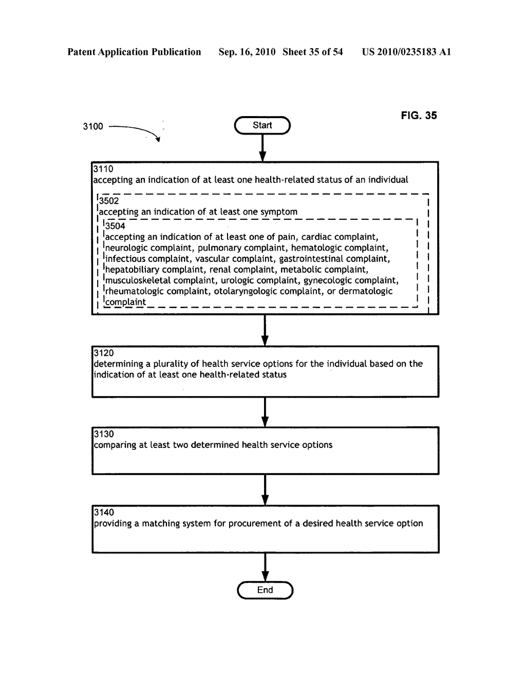 Computational systems and methods for health services planning and matching - diagram, schematic, and image 36