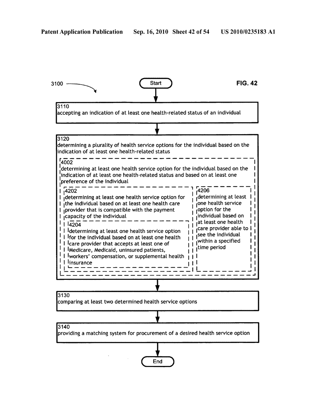 Computational systems and methods for health services planning and matching - diagram, schematic, and image 43