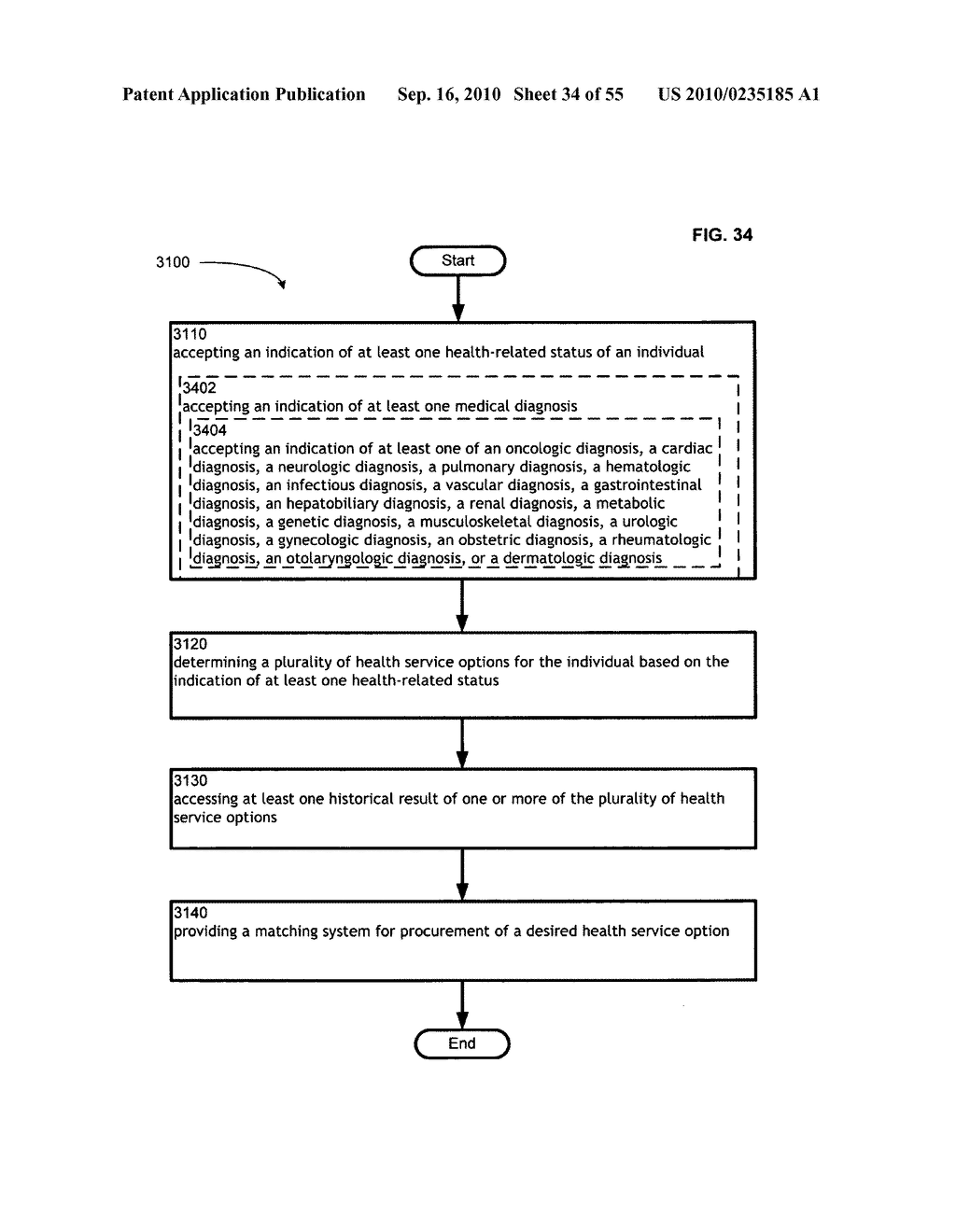 Computational systems and methods for health services planning and matching - diagram, schematic, and image 35