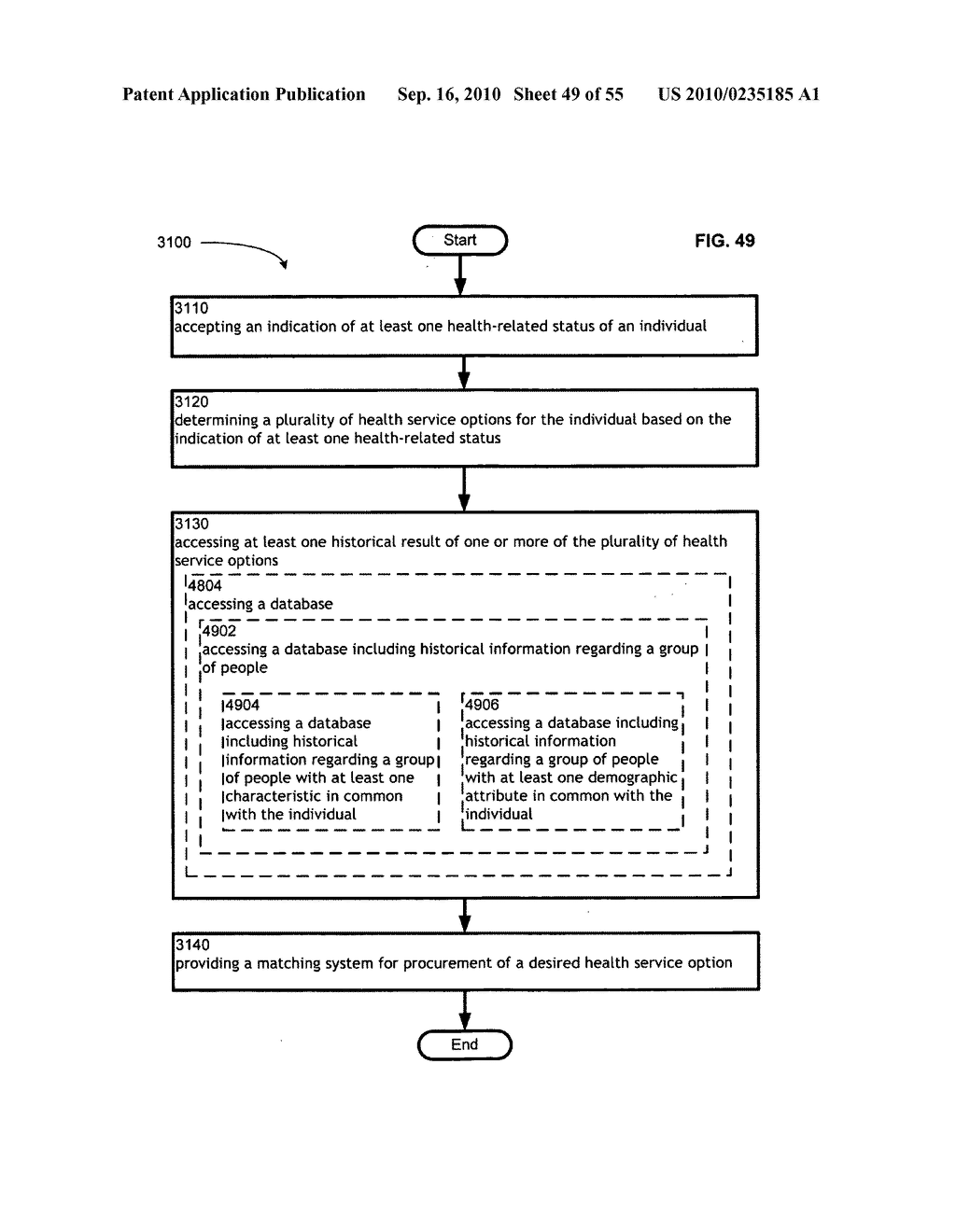 Computational systems and methods for health services planning and matching - diagram, schematic, and image 50