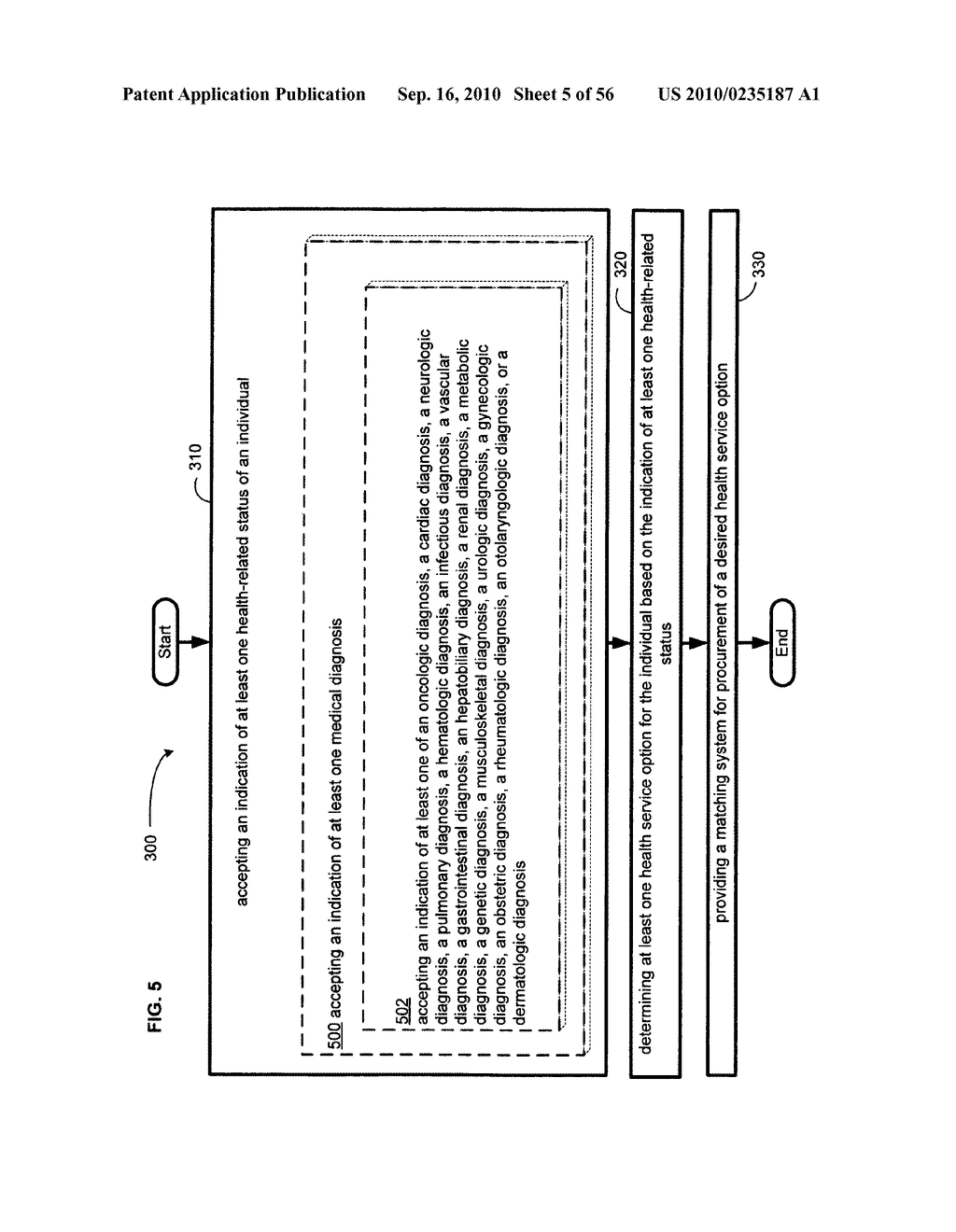 Computational systems and methods for health services planning and matching - diagram, schematic, and image 06