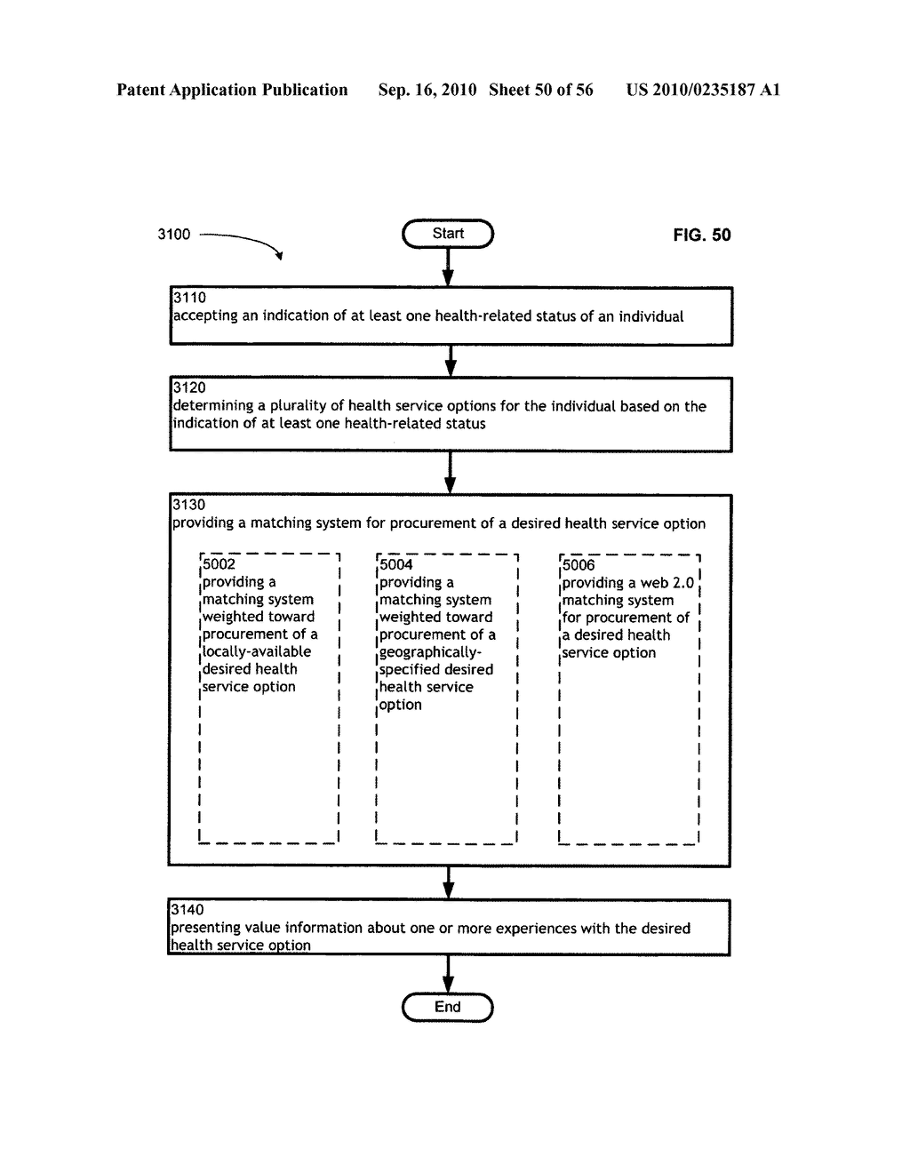 Computational systems and methods for health services planning and matching - diagram, schematic, and image 51