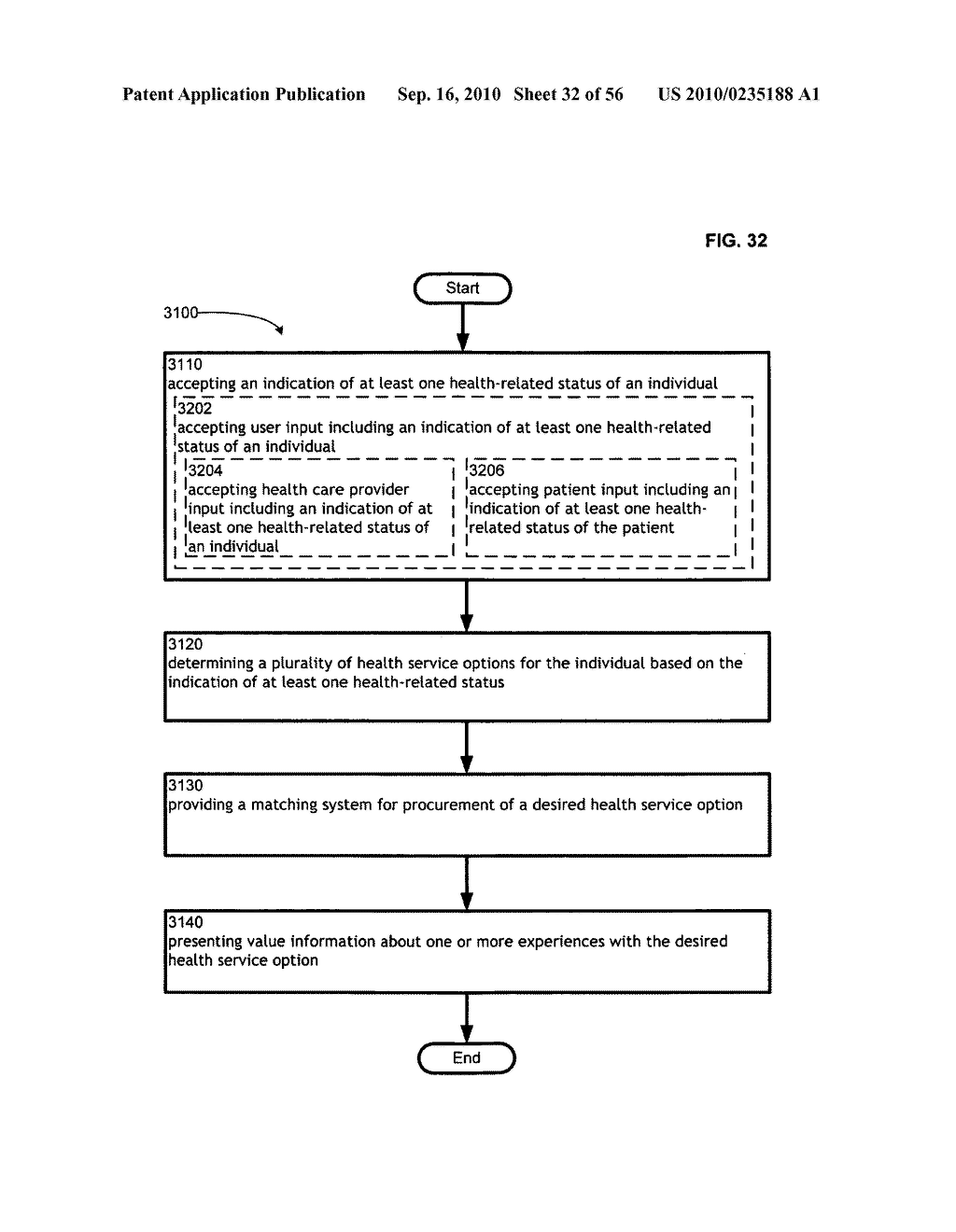Computational systems and methods for health services planning and matching - diagram, schematic, and image 33