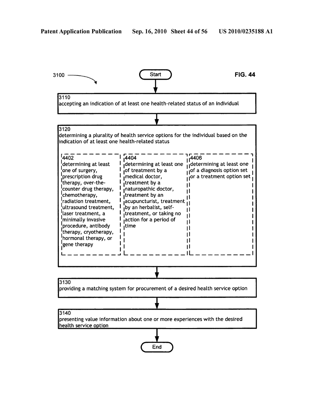 Computational systems and methods for health services planning and matching - diagram, schematic, and image 45