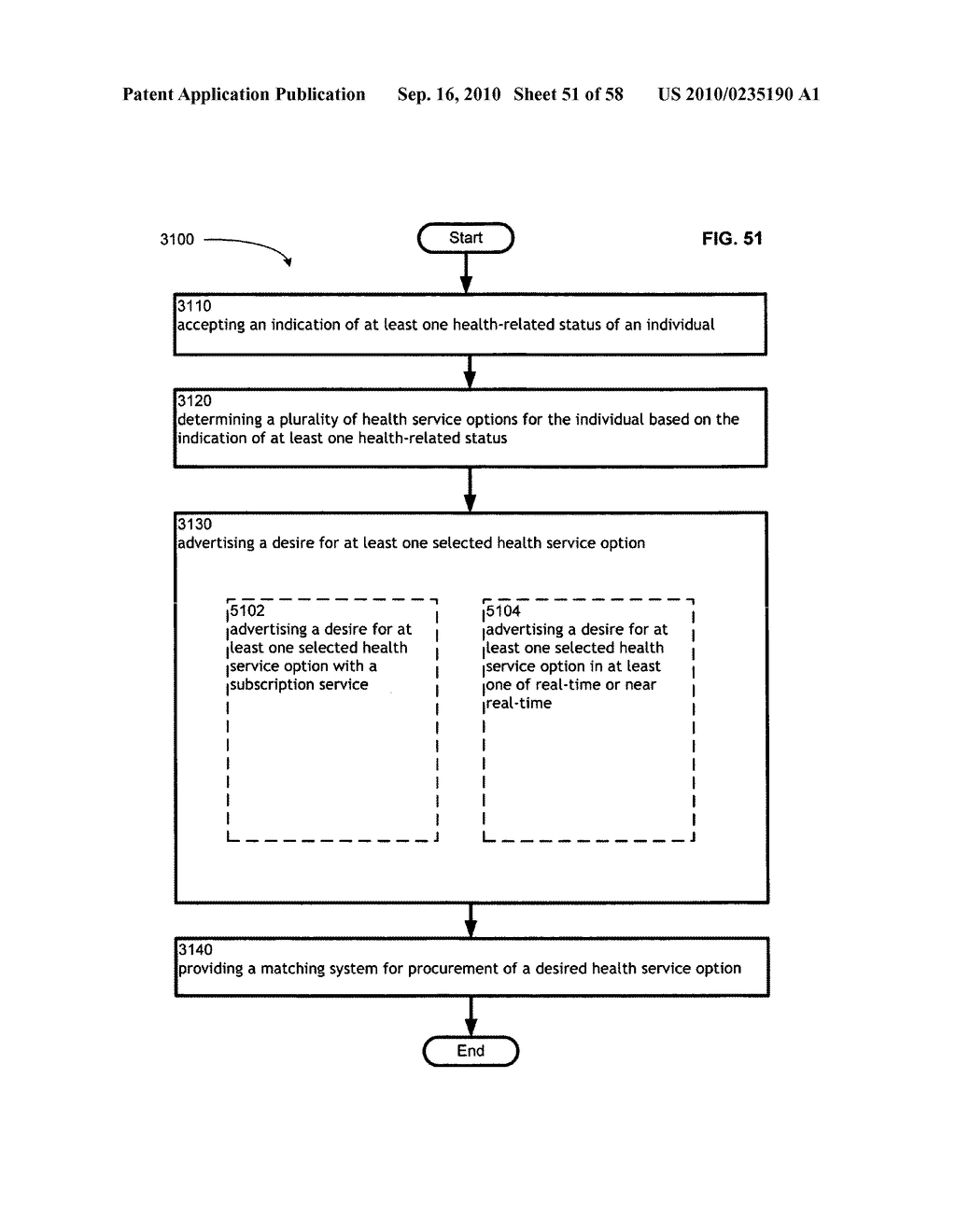 Computational systems and methods for health services planning and matching - diagram, schematic, and image 52