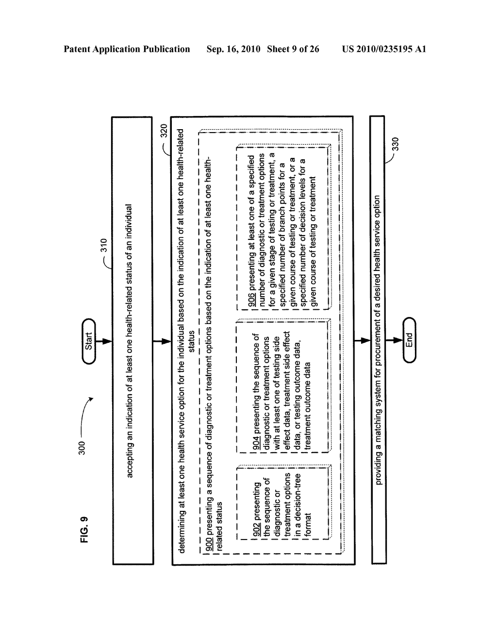 Computational systems and methods for health services planning and matching - diagram, schematic, and image 10