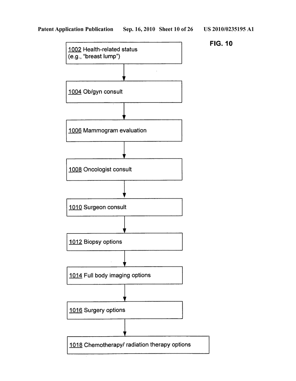 Computational systems and methods for health services planning and matching - diagram, schematic, and image 11