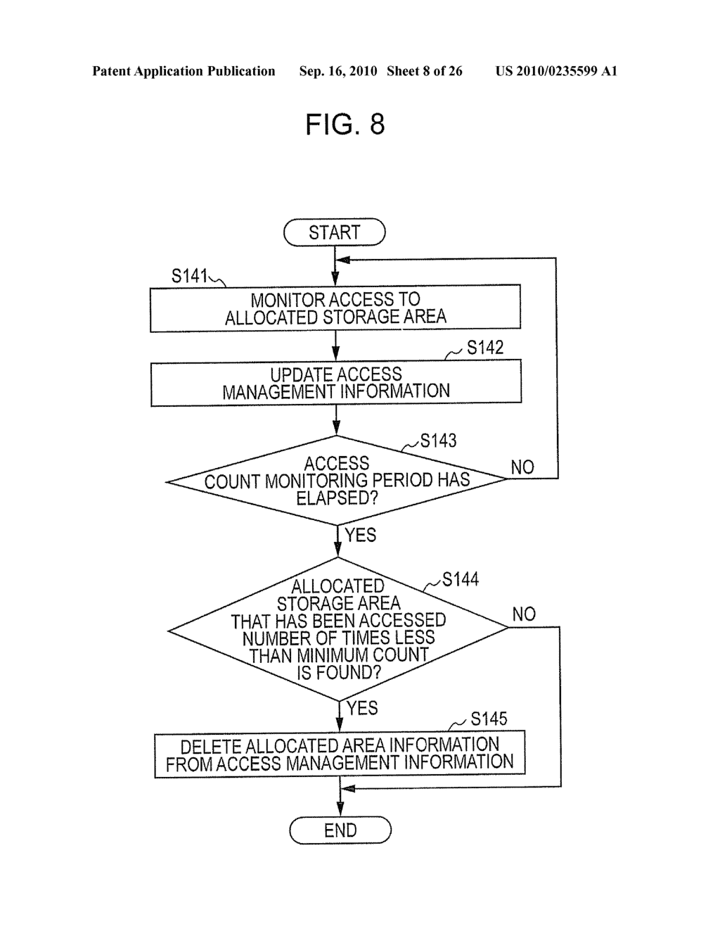 ACCESS CONTROL DEVICE, STORAGE SYSTEM, AND ACCESS CONTROL METHOD - diagram, schematic, and image 09