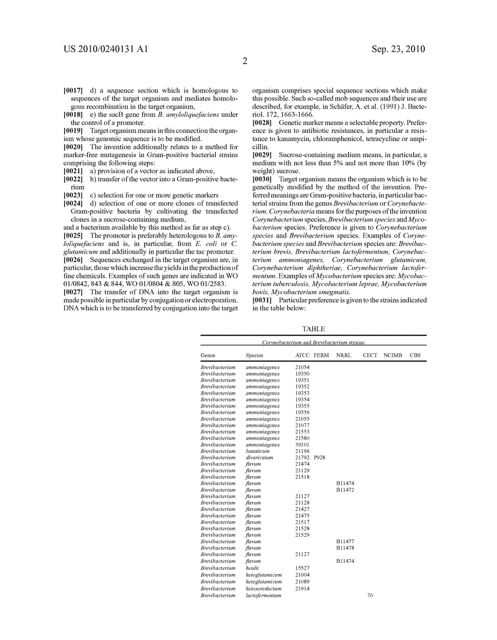 Method of modifying the genome of gram-positive bacteria by means of a novel conditionally negative dominant marker gene - diagram, schematic, and image 03