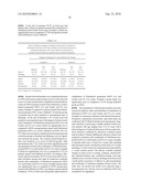 TOPICAL PHARMACEUTICAL COMPOSITION FOR THE COMBINATION OF FUSIDIC ACID AND A CORTICOSTEROID diagram and image