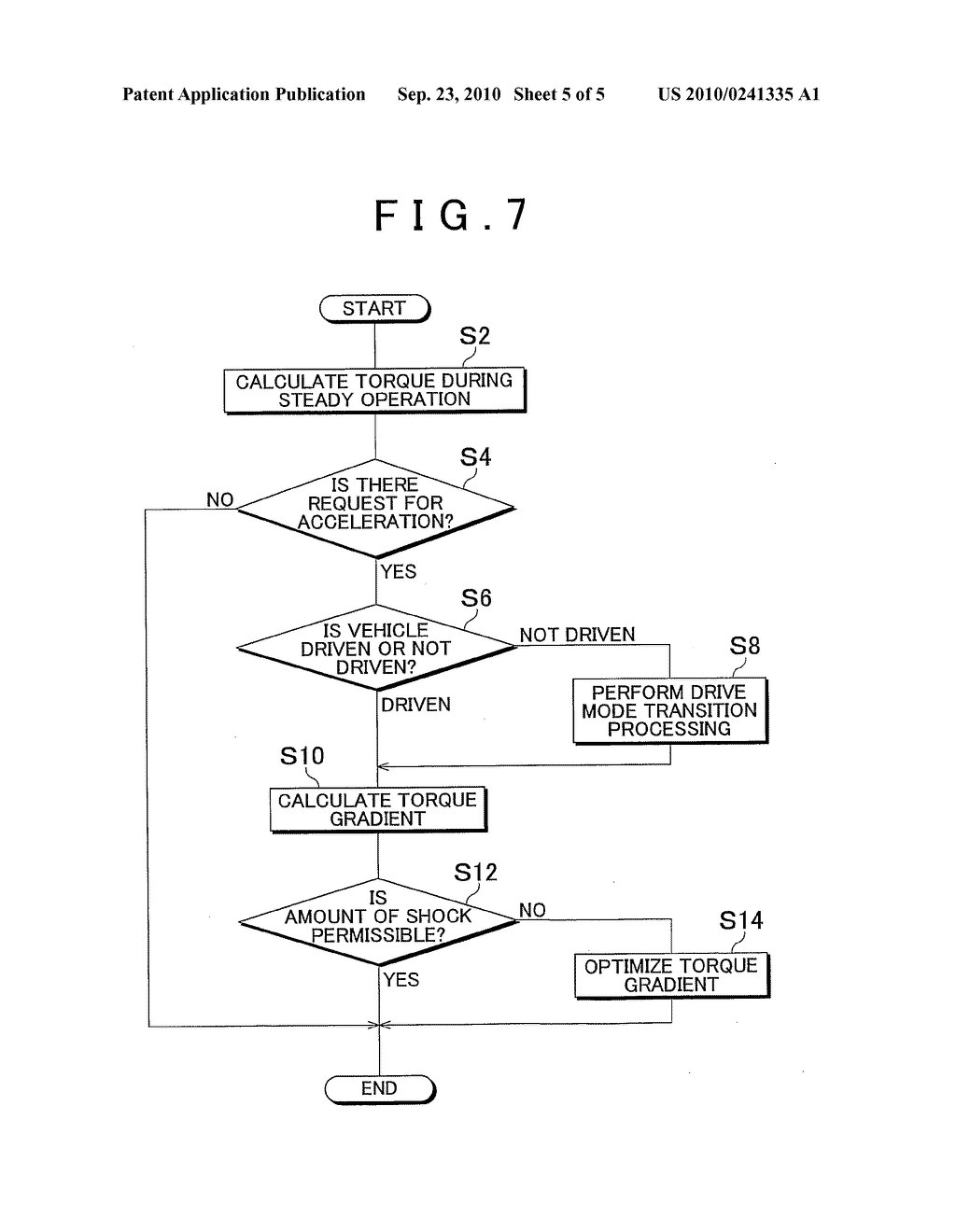 TORQUE CONTROL APPARATUS AND CONTROL METHOD FOR VEHICLE DRIVING UNIT - diagram, schematic, and image 06