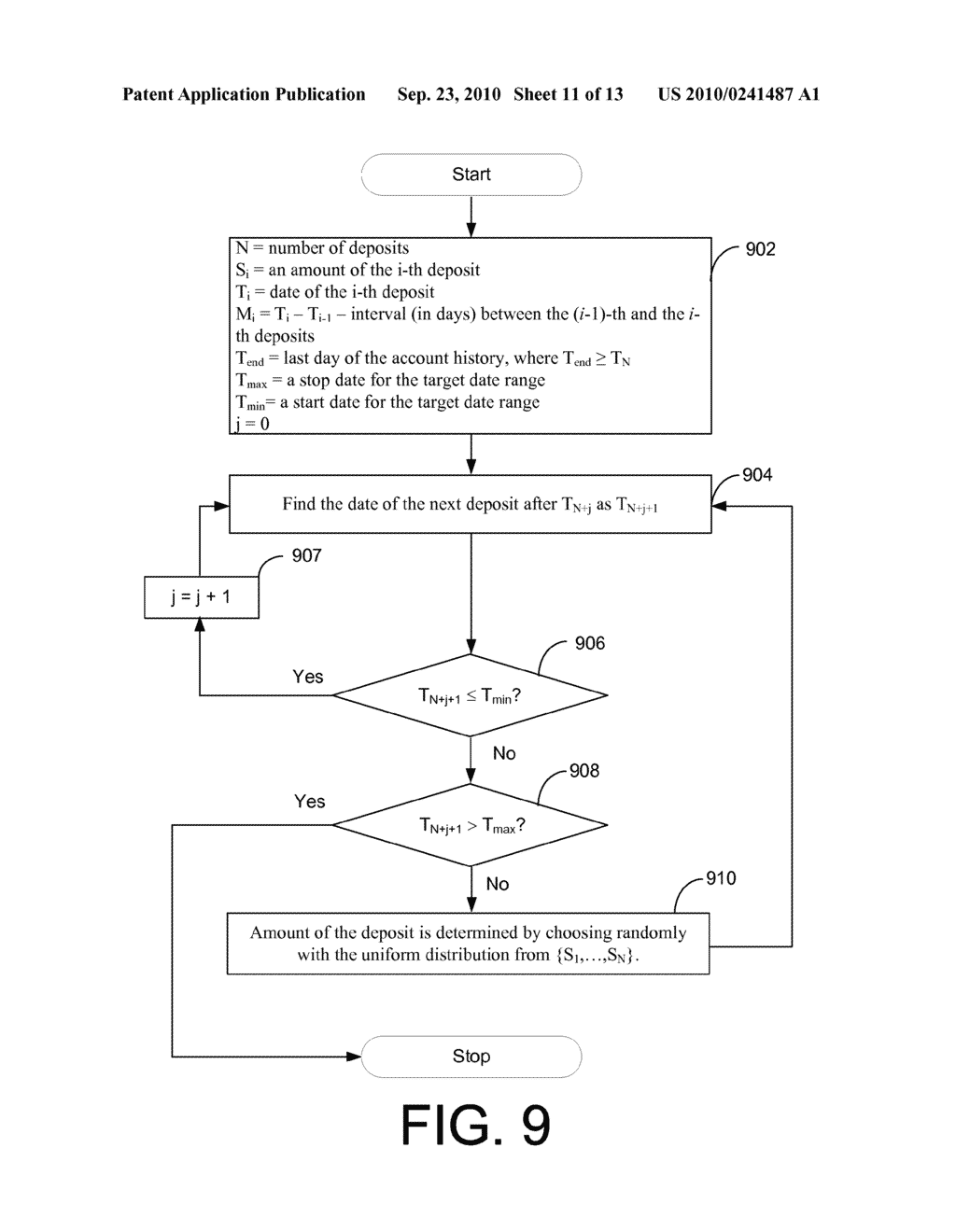 SYSTEMS AND METHODS FOR DEPOSIT PREDICTIONS BASED UPON TEMPLATE MATCHING - diagram, schematic, and image 12