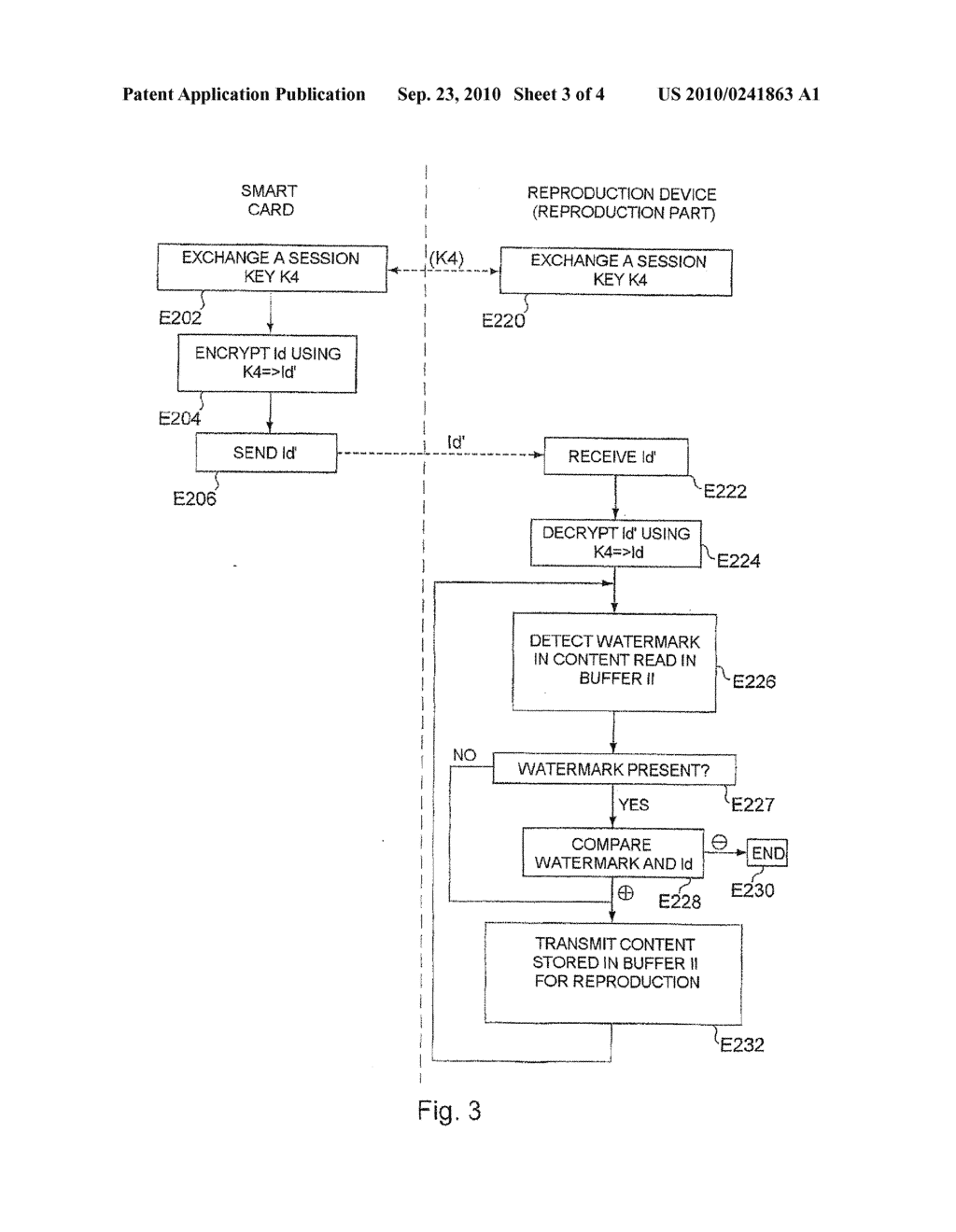 DEVICE FOR REPRODUCING DIGITAL CONTENT, SECURE ELECTRONIC ENTITY, SYSTEM COMPRISING SAID ELEMENTS AND METHOD FOR REPRODUCING DIGITAL CONTENT - diagram, schematic, and image 04