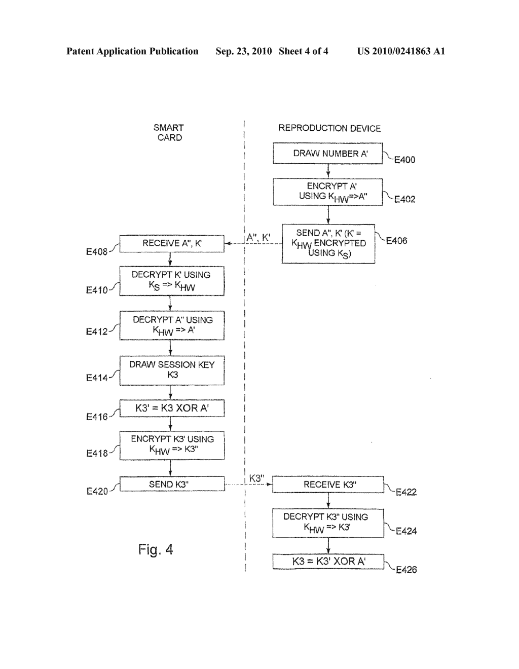 DEVICE FOR REPRODUCING DIGITAL CONTENT, SECURE ELECTRONIC ENTITY, SYSTEM COMPRISING SAID ELEMENTS AND METHOD FOR REPRODUCING DIGITAL CONTENT - diagram, schematic, and image 05