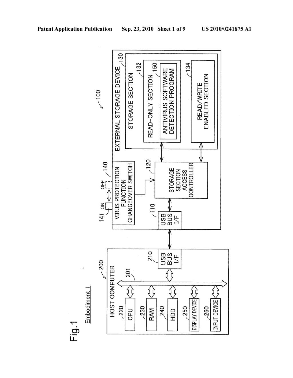 EXTERNAL STORAGE DEVICE AND METHOD OF CONTROLLING THE SAME - diagram, schematic, and image 02