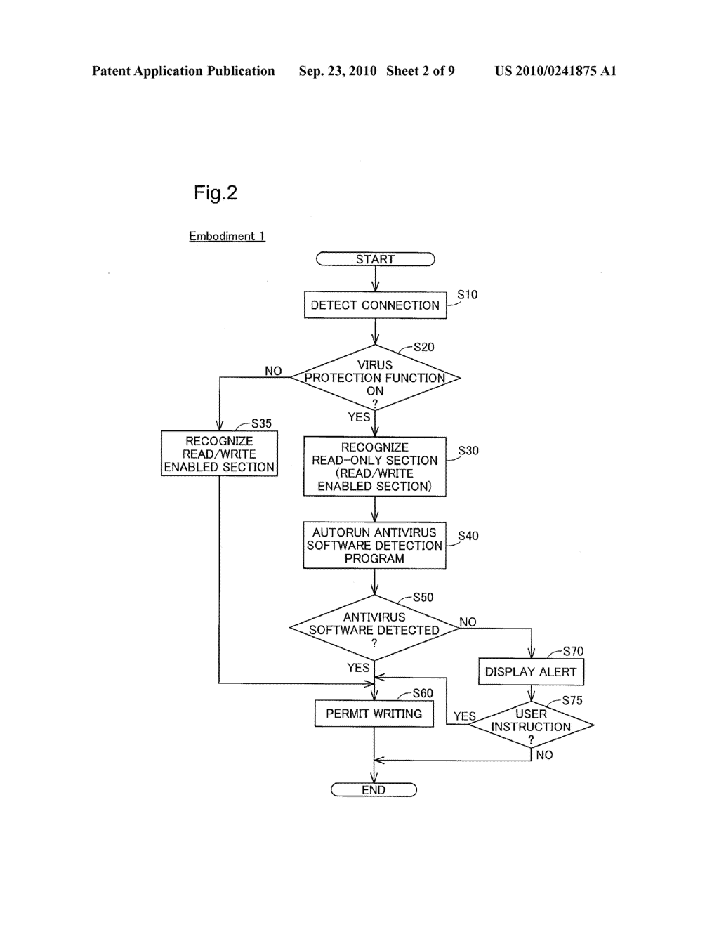 EXTERNAL STORAGE DEVICE AND METHOD OF CONTROLLING THE SAME - diagram, schematic, and image 03