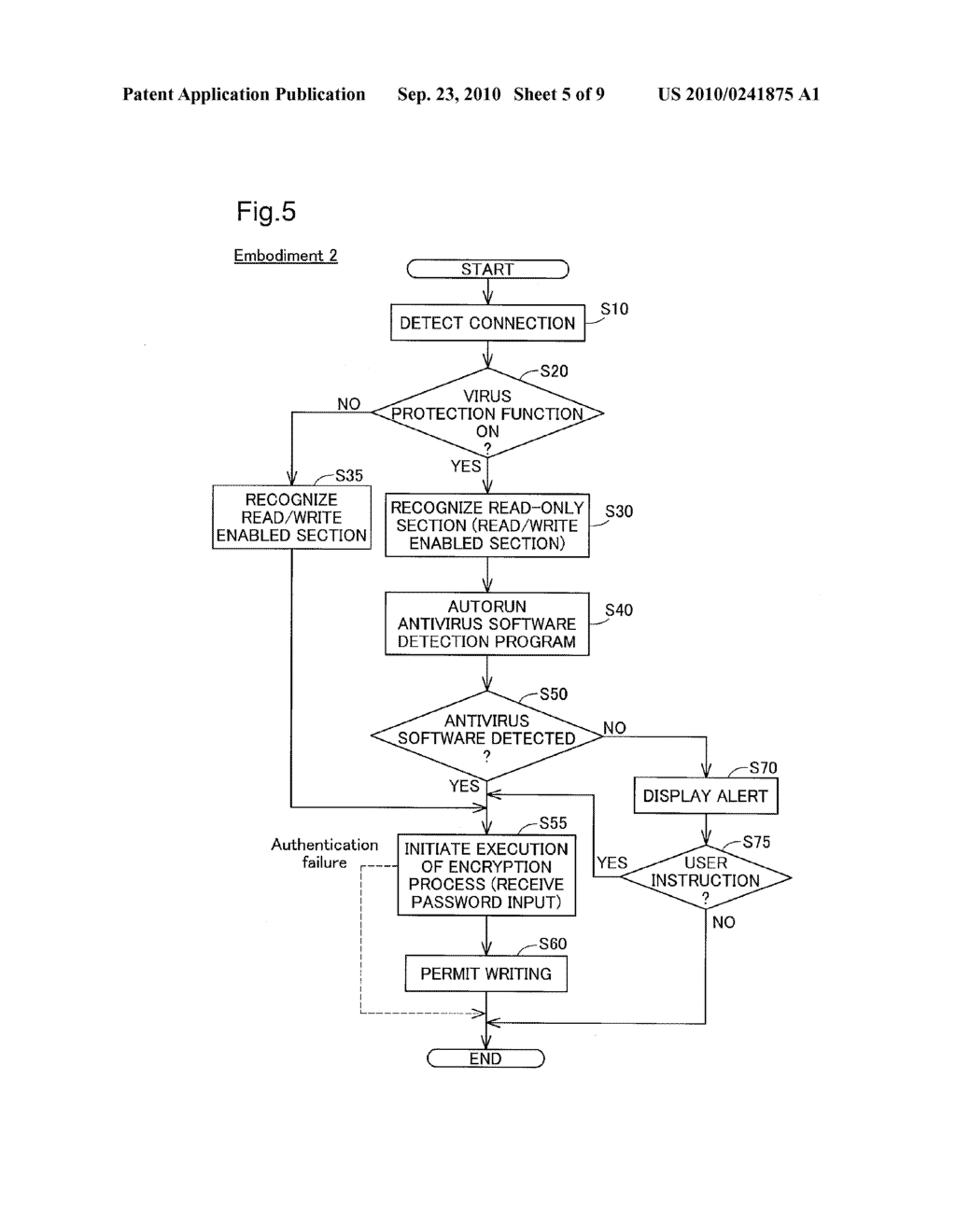 EXTERNAL STORAGE DEVICE AND METHOD OF CONTROLLING THE SAME - diagram, schematic, and image 06