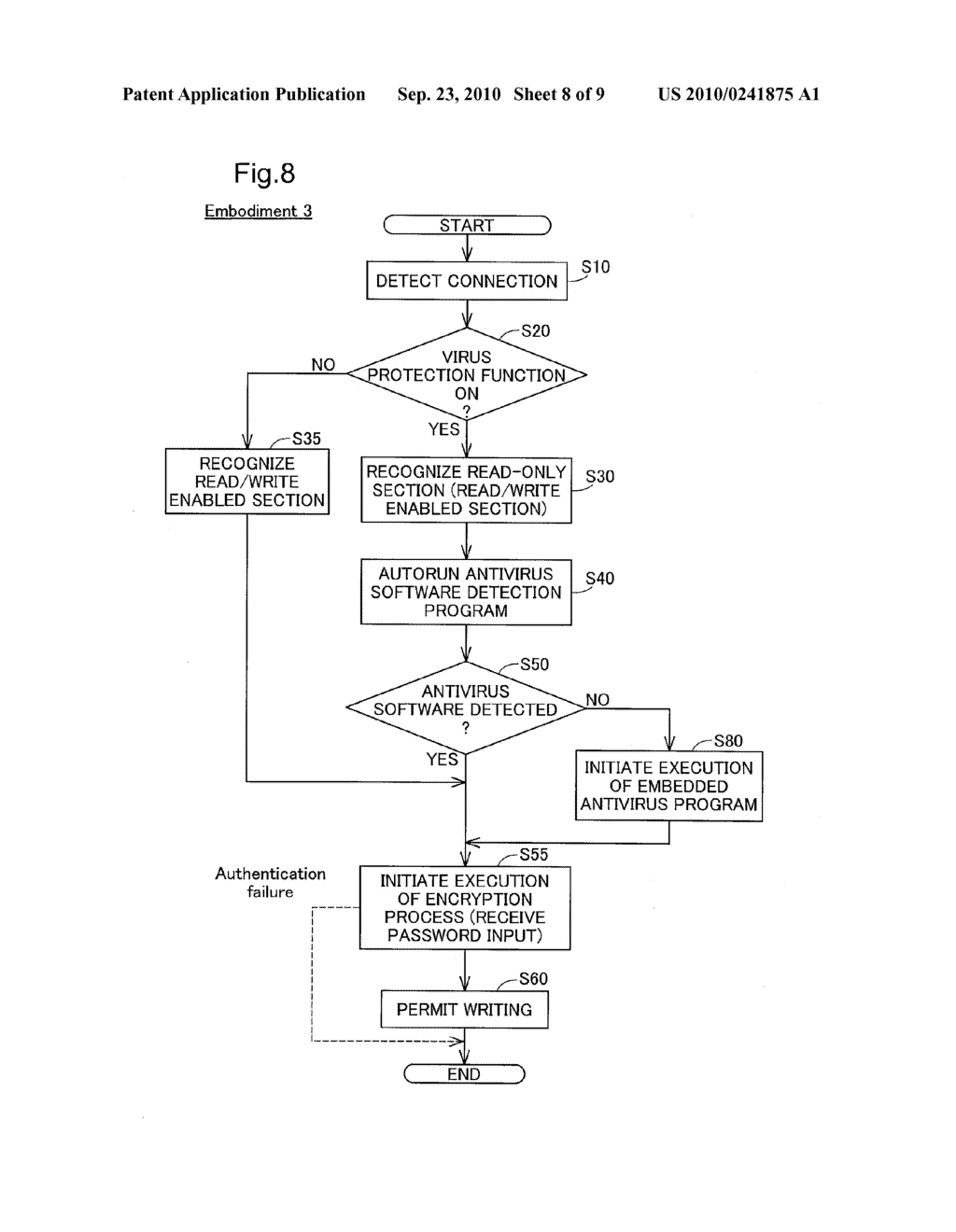 EXTERNAL STORAGE DEVICE AND METHOD OF CONTROLLING THE SAME - diagram, schematic, and image 09