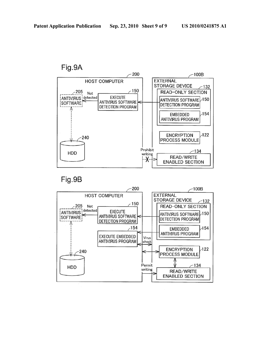 EXTERNAL STORAGE DEVICE AND METHOD OF CONTROLLING THE SAME - diagram, schematic, and image 10