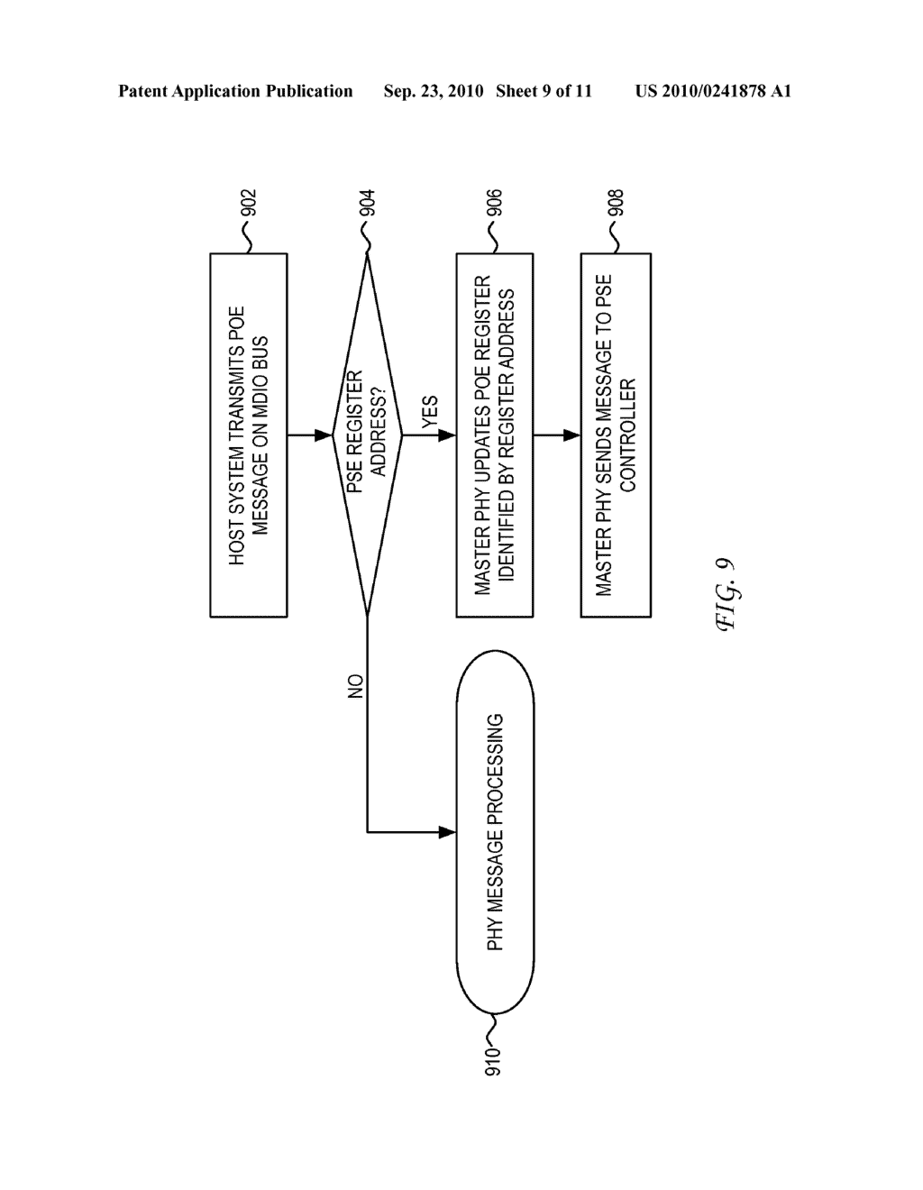 System and Method for Mirroring Power Over Ethernet Registers in a Physical Layer Device Over a Single Isolation Boundary - diagram, schematic, and image 10