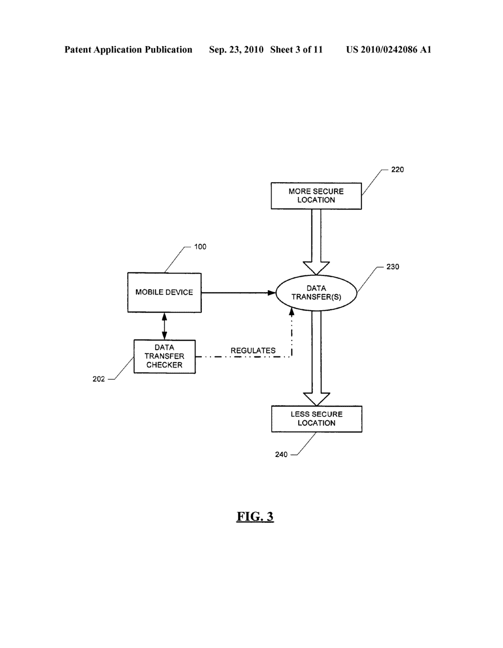 SYSTEM AND METHOD FOR HANDLING DATA TRANSFERS - diagram, schematic, and image 04