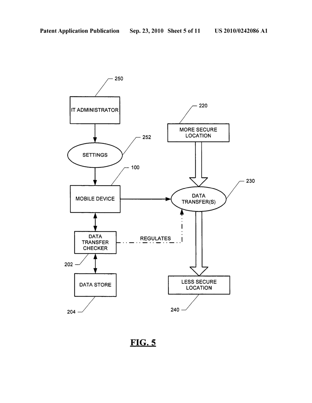 SYSTEM AND METHOD FOR HANDLING DATA TRANSFERS - diagram, schematic, and image 06
