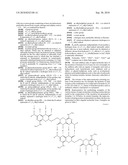 COMPOSITION FOR COLOURING KERATINOUS MATERIAL USING A SUPRA-MOLECULAR COLOURING SYSTEM diagram and image