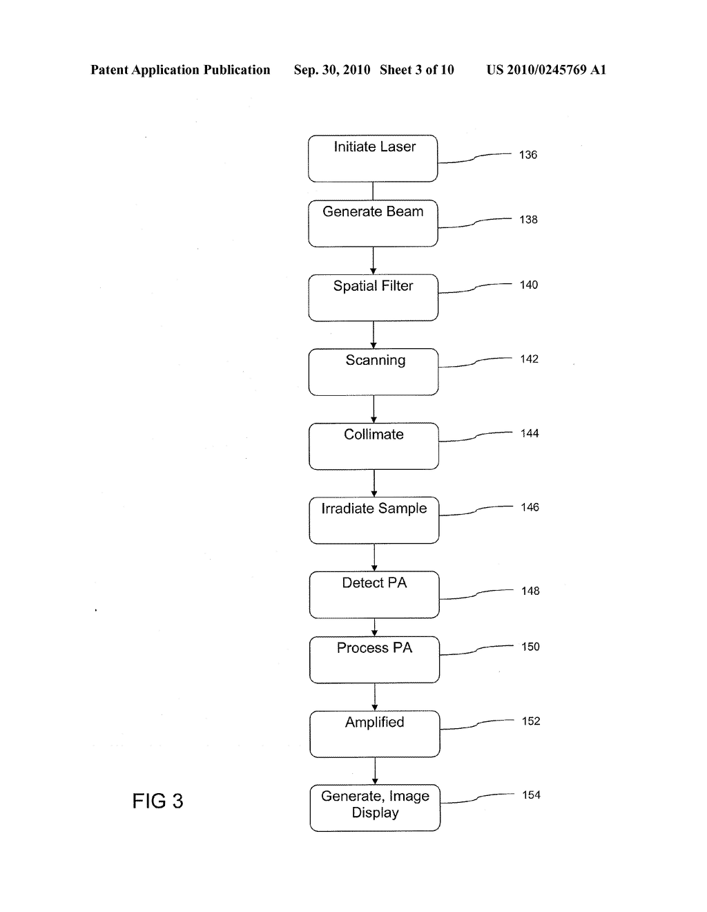 SYSTEMS AND METHODS FOR PHOTOACOUSTIC OPTHALMOSCOPY - diagram, schematic, and image 04