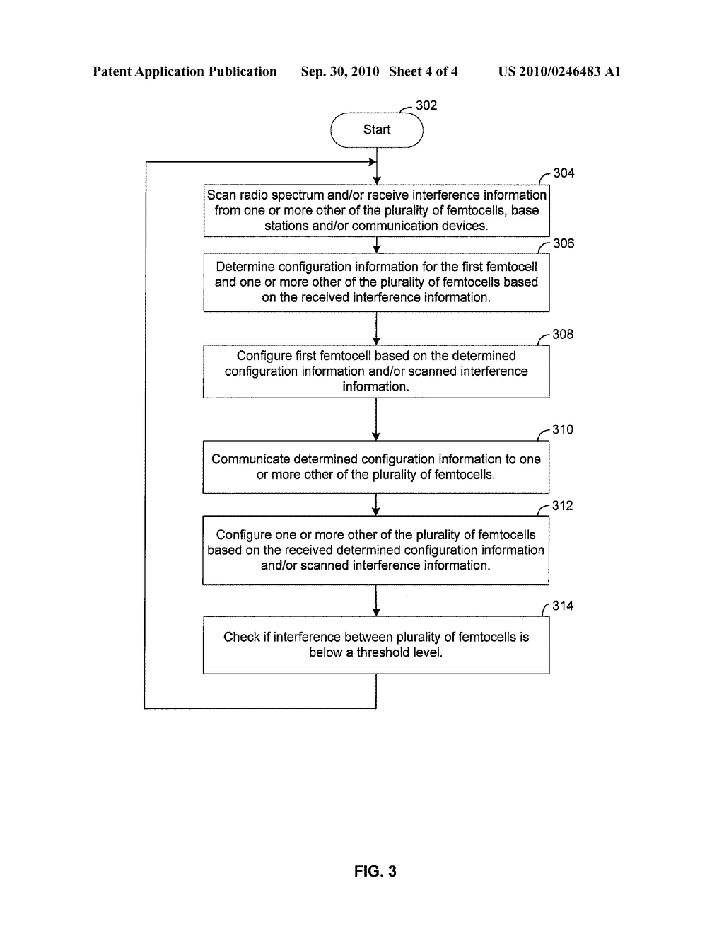 Method and System for Communication Between a Plurality of Femtocells to Mitigate Interference Between the Femtocells - diagram, schematic, and image 05