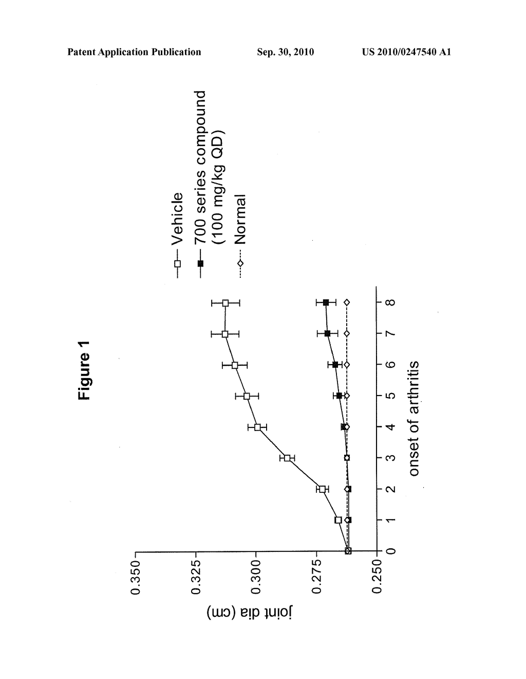 Methods and Compositions For Modulating Angiogenesis - diagram, schematic, and image 02