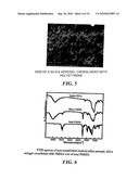 MONOLITHIC POLYMER CROSSLINKED COMPOSITE MATERIALS AND METHODS OF MAKING diagram and image