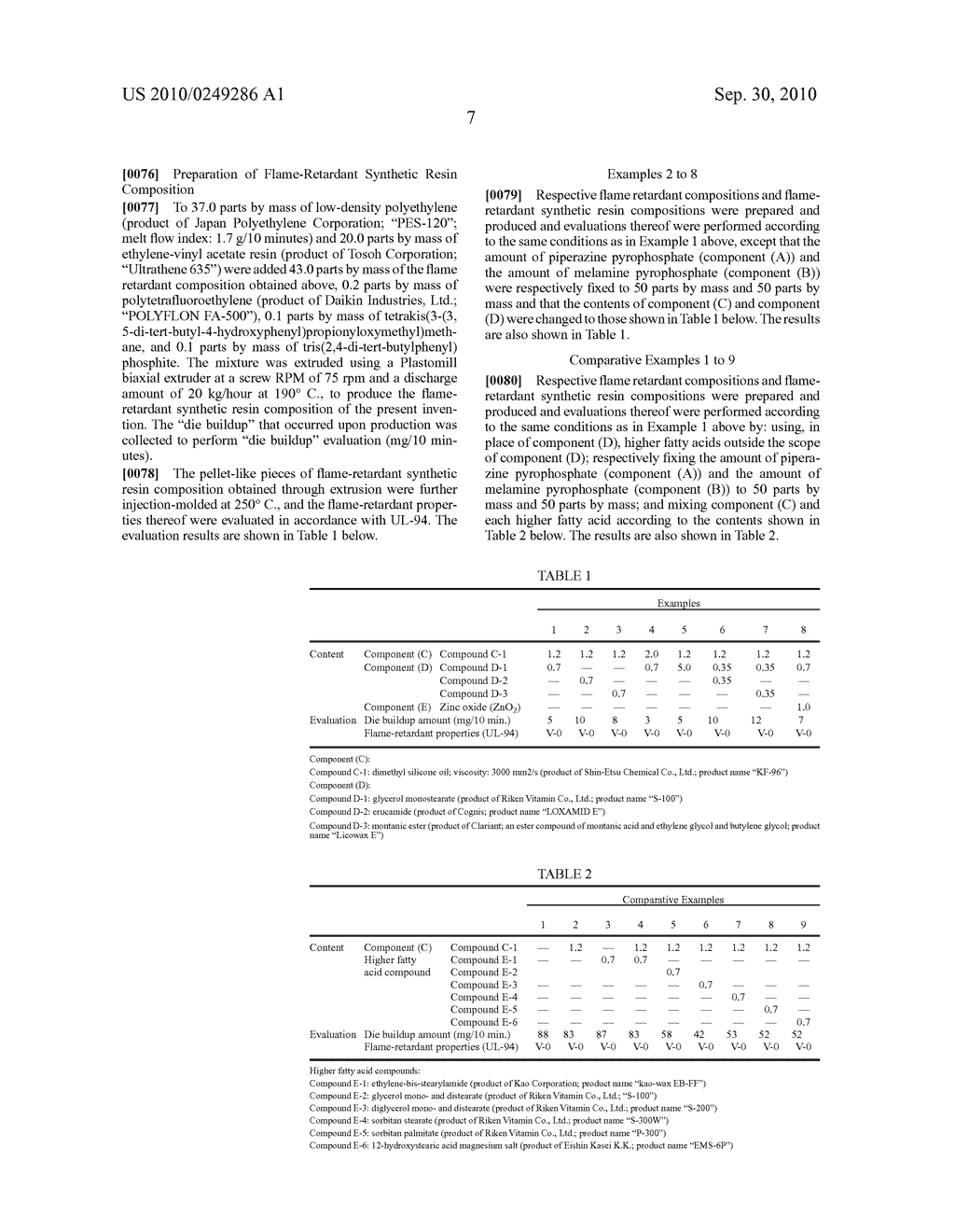 FLAME RETARDANT COMPOSITION HAVING IMPROVED PROCESSABILITY, FLAME-RETARDANT SYNTHETIC RESIN COMPOSITION, AND SHAPED ARTICLE THEREOF - diagram, schematic, and image 08