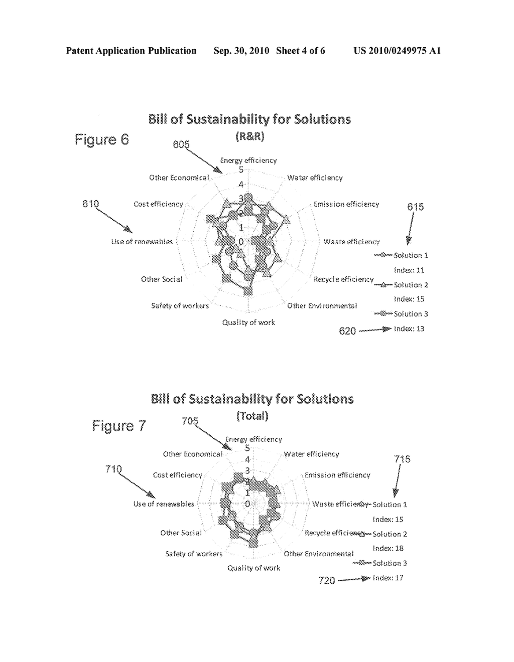 SYSTEM AND METHOD FOR SUSTAINABILITY ANALYSIS - diagram, schematic, and image 05