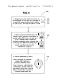 Method for electronic coupon creation, deployment, transference, validation management, clearance, redemption and reporting system and and method for interactive participation of individuals and groups with coupons diagram and image