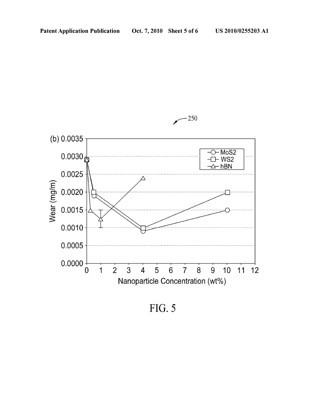 METHODS AND COMPOSITIONS FOR REDUCING WEAR OF SURFACES IN CONTACT WITH ONE ANOTHER - diagram, schematic, and image 06