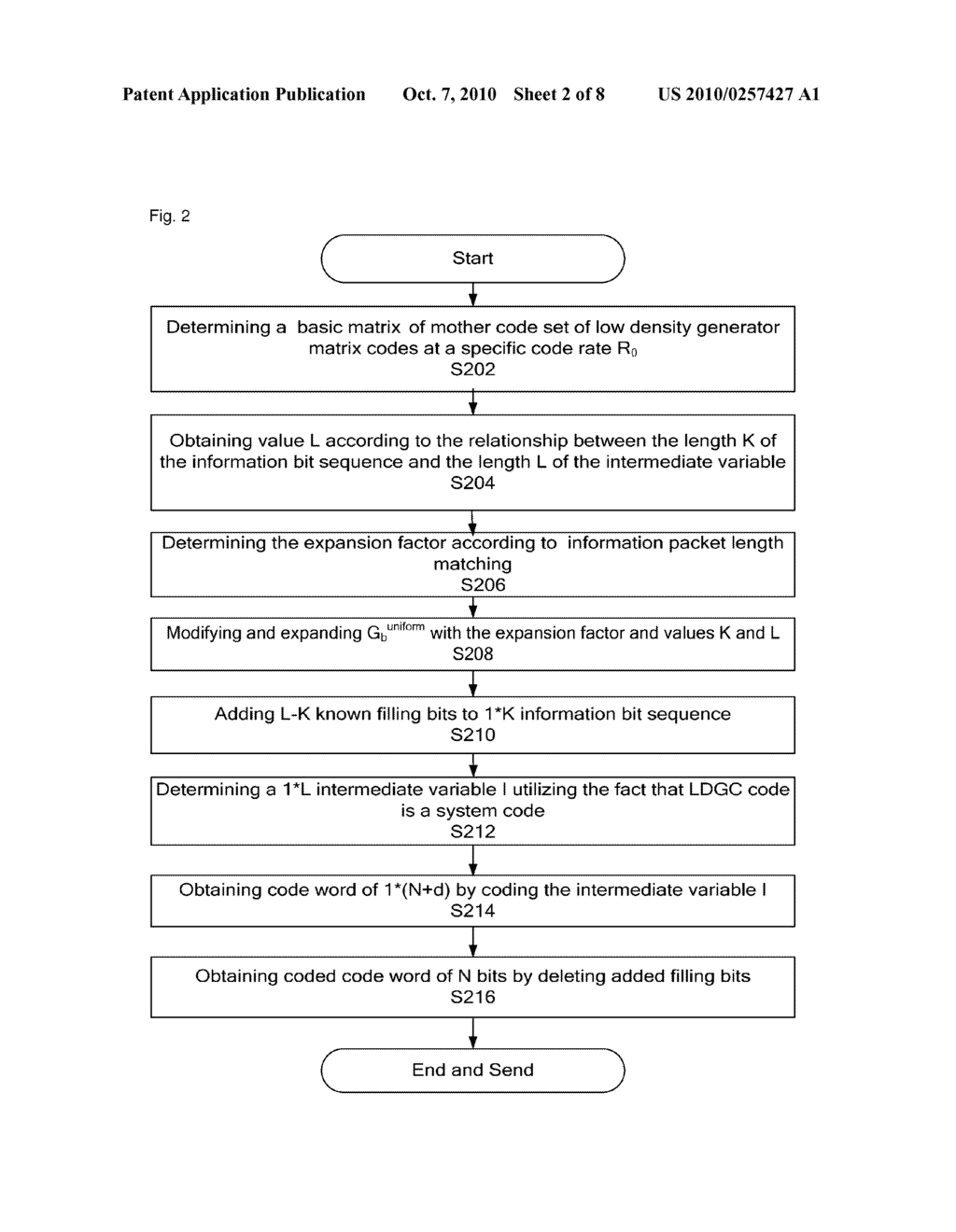 Coding method, coding device, decoding method and decoding device for low density generator matrix code - diagram, schematic, and image 03