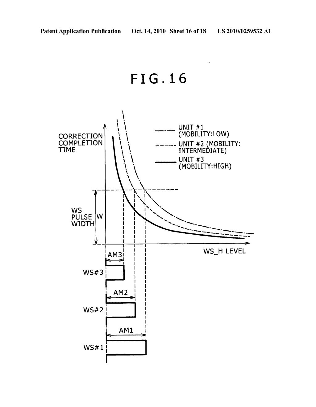 Display device and display driving method - diagram, schematic, and image 17