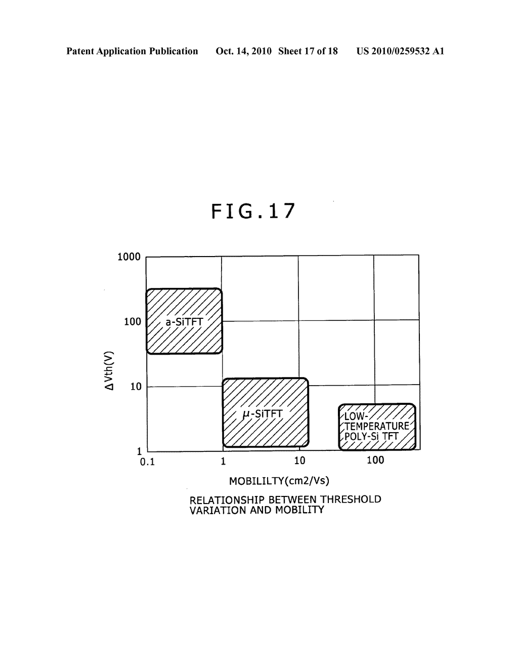 Display device and display driving method - diagram, schematic, and image 18