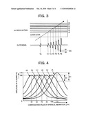 MULTILAYER OPTICAL DISC diagram and image