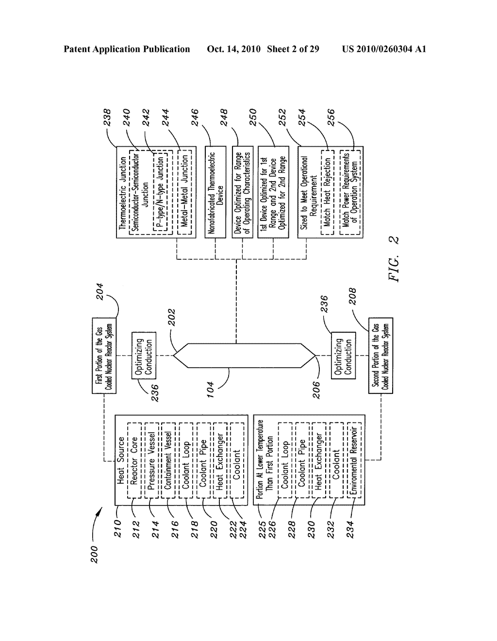 Method, system, and apparatus for the thermoelectric conversion of gas cooled nuclear reactor generated heat - diagram, schematic, and image 03